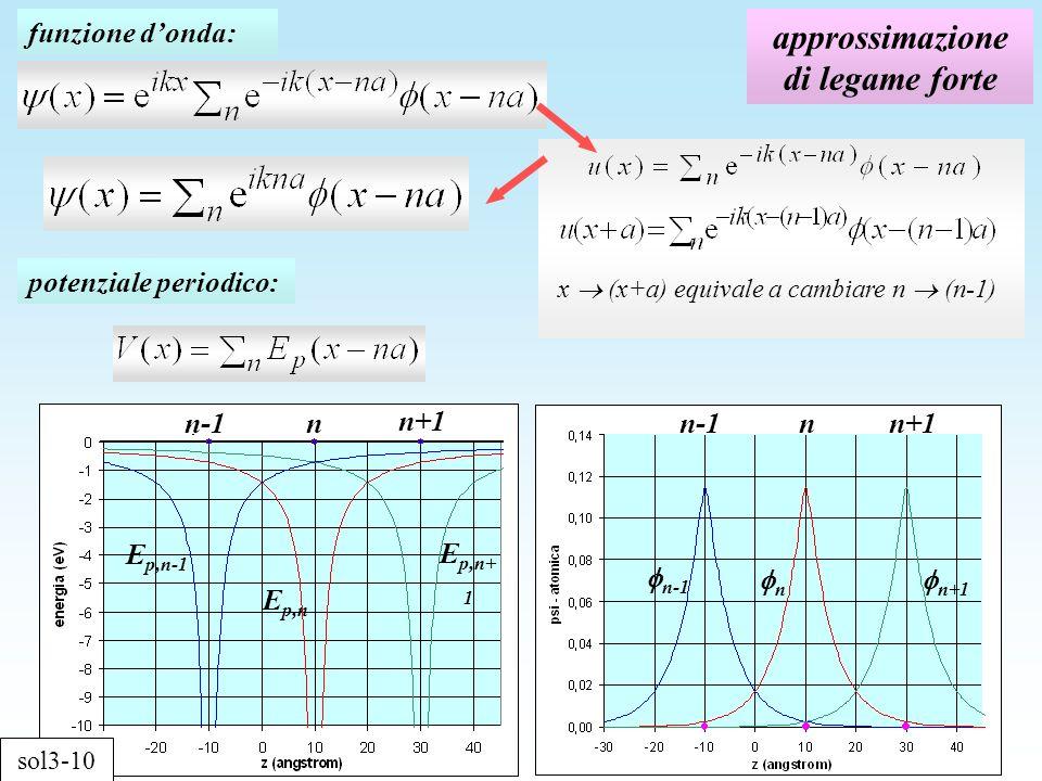 approssimazione di legame forte funzione donda: x (x+a) equivale a cambiare n (n-1) n-1n n+1 E p,n-1 E p,n E p,n+ 1 n-1nn+1 n-1 n n+1 potenziale periodico: sol3-10