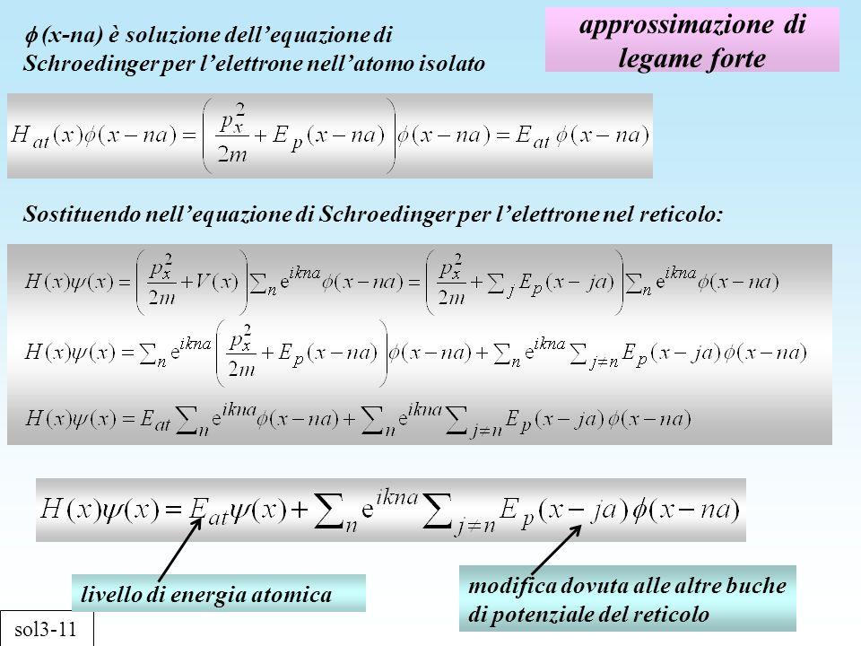 approssimazione di legame forte sol3-11 (x-na) è soluzione dellequazione di Schroedinger per lelettrone nellatomo isolato Sostituendo nellequazione di Schroedinger per lelettrone nel reticolo: livello di energia atomica modifica dovuta alle altre buche di potenziale del reticolo