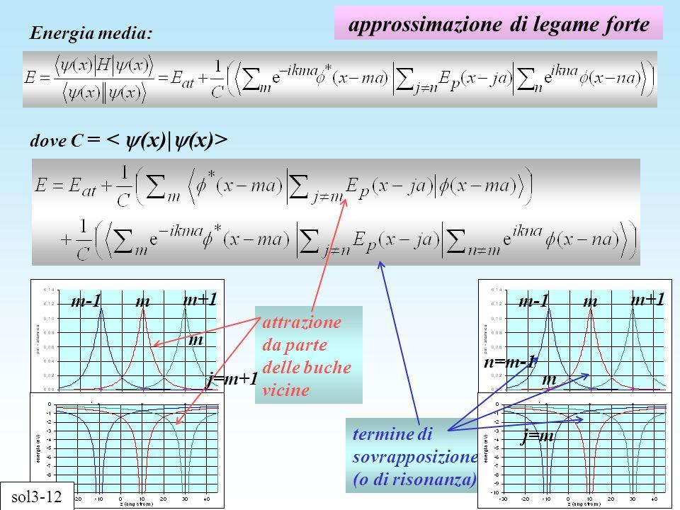 approssimazione di legame forte Energia media: attrazione da parte delle buche vicine termine di sovrapposizione (o di risonanza) dove C = m-1m m+1 m-1m m+1 j=m n=m-1 mj=m+1 m sol3-12