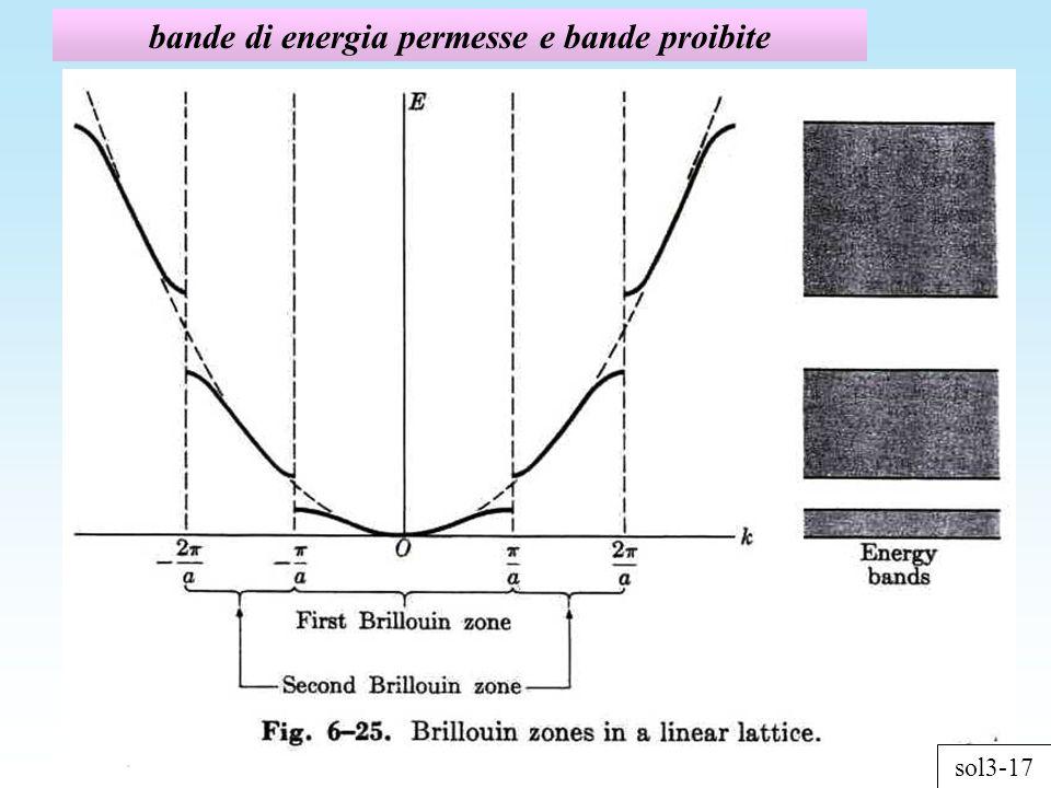 bande di energia permesse e bande proibite sol3-17