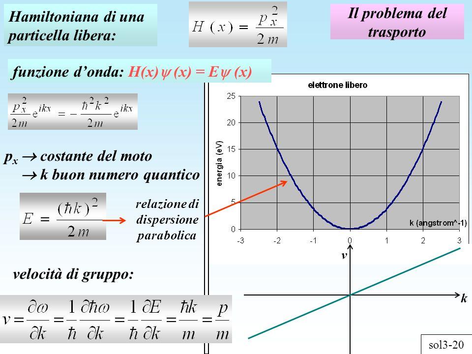 Il problema del trasporto sol3-20 Hamiltoniana di una particella libera: p x costante del moto k buon numero quantico velocità di gruppo: k v funzione donda: H(x) (x) = E (x) relazione di dispersione parabolica