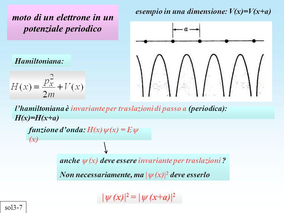 moto di un elettrone in un potenziale periodico sol3-7 esempio in una dimensione: V(x)=V(x+a) Hamiltoniana: lhamiltoniana è invariante per traslazioni di passo a (periodica): H(x)=H(x+a) funzione donda: H(x) (x) = E (x) anche (x) deve essere invariante per traslazioni .