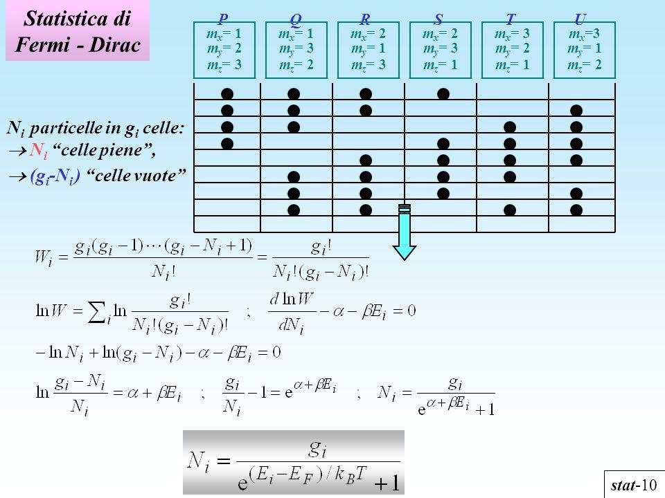 Statistica di Fermi - Dirac stat-10 N i particelle in g i celle: N i celle piene, (g i -N i ) celle vuote P Q R m x = 1 m y = 2 m z = 3 m x = 1 m y =