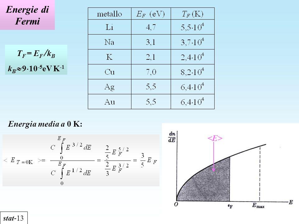 Energie di Fermi stat-13 T F = E F / k B k B 9 10 -5 eV K -1 Energia media a 0 K: