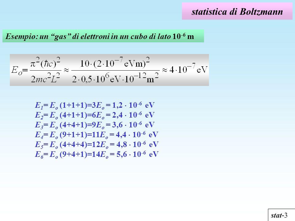 statistica di Boltzmann stat-3 Esempio: un gas di elettroni in un cubo di lato 10 -6 m E 1 = E o (1+1+1)=3E o = 1,2 10 -6 eV E 2 = E o (4+1+1)=6E o =