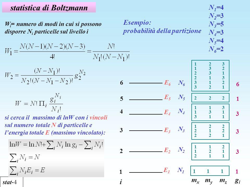 statistica di Boltzmann stat-4 Esempio: probabilità della partizione i 1 2 3 5 4 6 E1E1 E2E2 E3E3 E5E5 E4E4 E6E6 N1N1 N2N2 N3N3 N5N5 N4N4 N6N6 m x m y