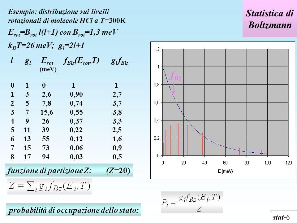 Statistica di Boltzmann stat-6 Esempio: distribuzione sui livelli rotazionali di molecole HCl a T=300K E rot =B rot l(l+1) con B rot =1,3 meV k B T=26