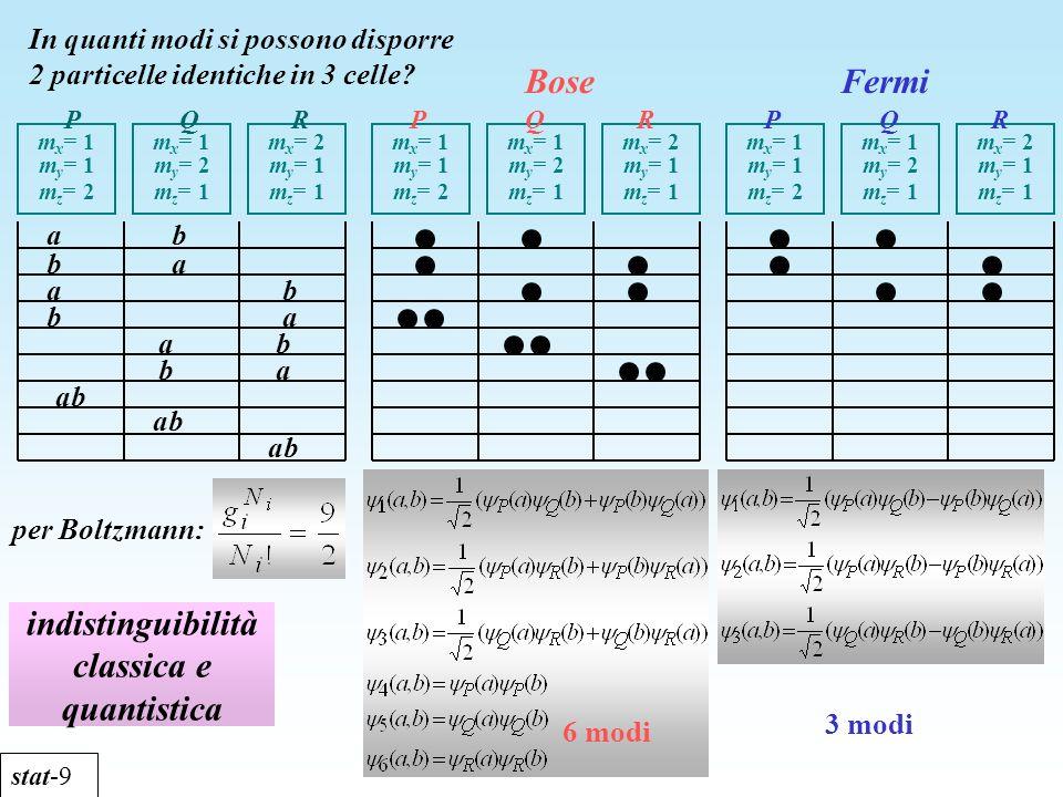 indistinguibilità classica e quantistica stat-9 In quanti modi si possono disporre 2 particelle identiche in 3 celle? m x = 1 m y = 1 m z = 2 m x = 1
