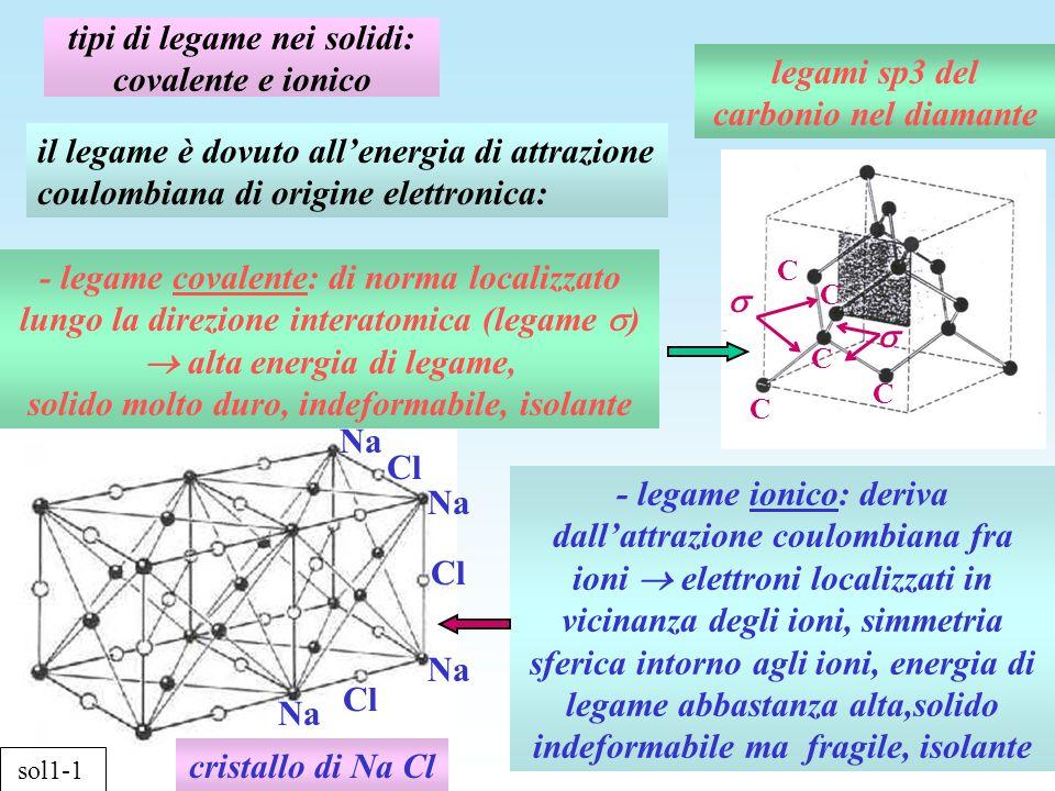 tipi di legame nei solidi: covalente e ionico il legame è dovuto allenergia di attrazione coulombiana di origine elettronica: C C C C C legami sp3 del