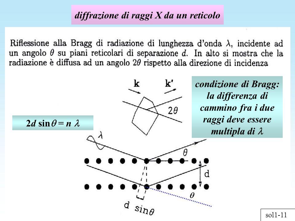 diffrazione di raggi X da un reticolo sol1-11 condizione di Bragg: la differenza di cammino fra i due raggi deve essere multipla di 2d sin = n