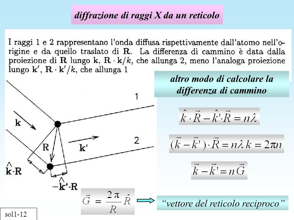 diffrazione di raggi X da un reticolo sol1-12 vettore del reticolo reciproco altro modo di calcolare la differenza di cammino