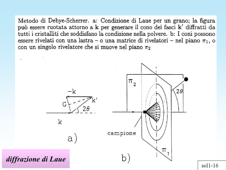 sol1-16 diffrazione di Laue