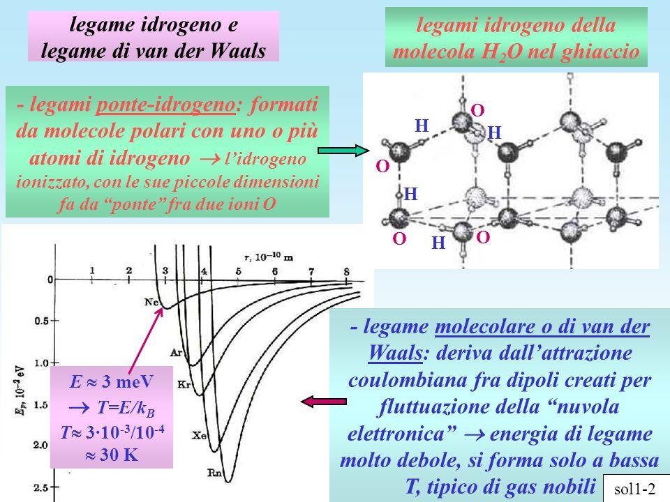 legame idrogeno e legame di van der Waals legami idrogeno della molecola H 2 O nel ghiaccio - legami ponte-idrogeno: formati da molecole polari con un