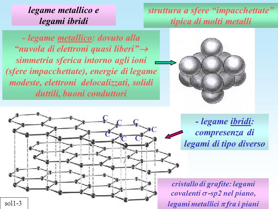 legame metallico e legami ibridi - legame metallico: dovuto alla nuvola di elettroni quasi liberi simmetria sferica intorno agli ioni (sfere impacchet