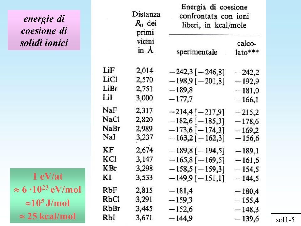 1 eV/at 6 ·10 23 eV/mol 10 5 J/mol 25 kcal/mol sol1-5 energie di coesione di solidi ionici
