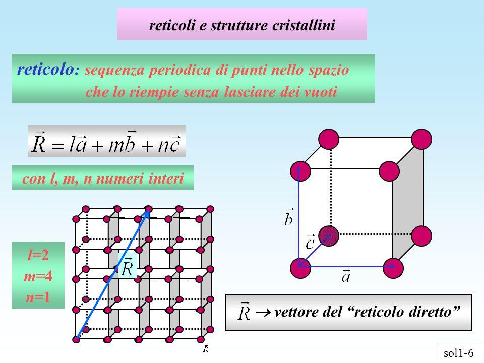 reticolo : sequenza periodica di punti nello spazio che lo riempie senza lasciare dei vuoti sol1-6 reticoli e strutture cristallini con l, m, n numeri
