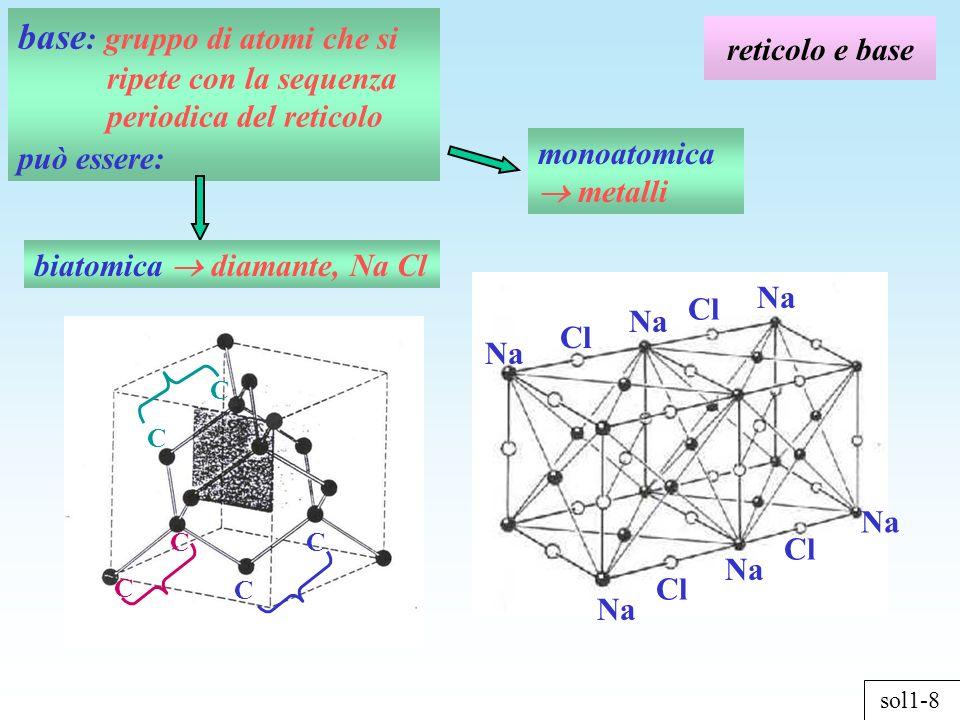 sol1-8 reticolo e base base : gruppo di atomi che si ripete con la sequenza periodica del reticolo può essere: monoatomica metalli biatomica diamante,