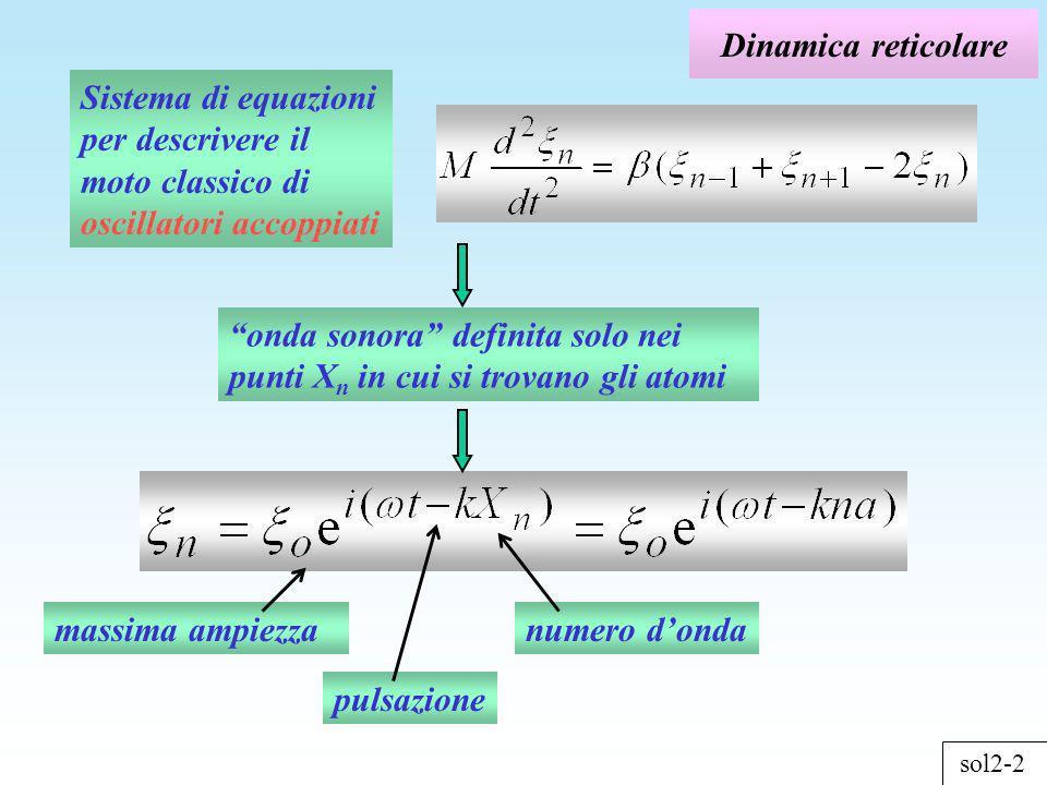Dinamica reticolare Soluzioni: significato di k: - è un numero donda - k min = /L = /Na con N=numero totale di atomi - è quantizzato; valori possibili: k = m k min, con m intero - k max = /a in realtà k può avere valori più alti, ma è periodico in k con periodo pari a 2 /a vettore del reticolo reciproco (foglio EXCEL vibrazioni.xls) sol2-3