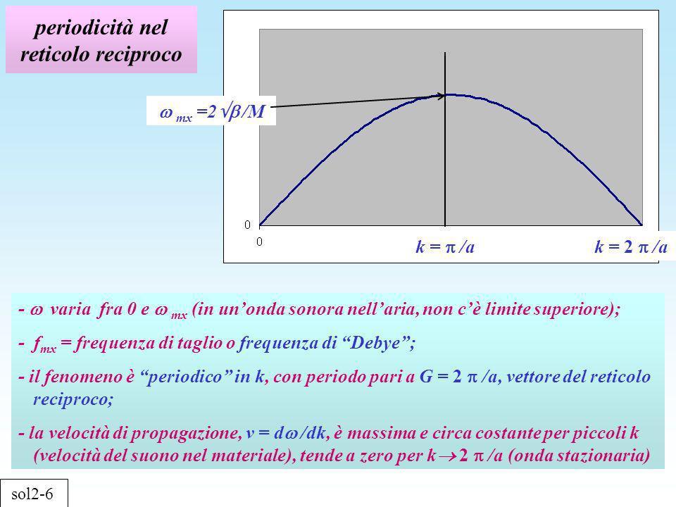 quantizzazione delle vibrazioni: i fononi sol2-7 è lecito trattare il moto classicamente.