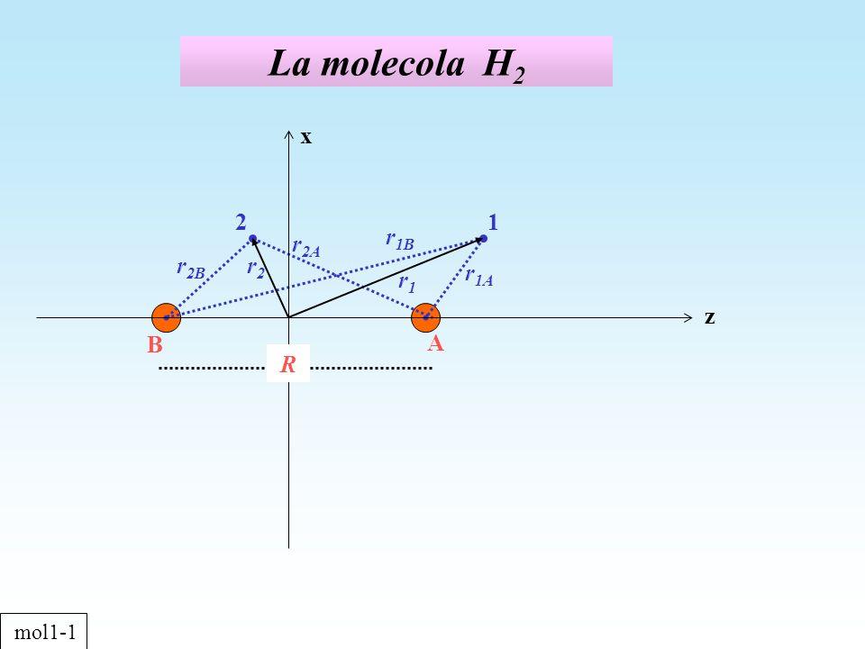 La molecola H 2 z x 12 r 1A A B R r1r1 r 2B r2r2 r 2A r 1B mol1-1