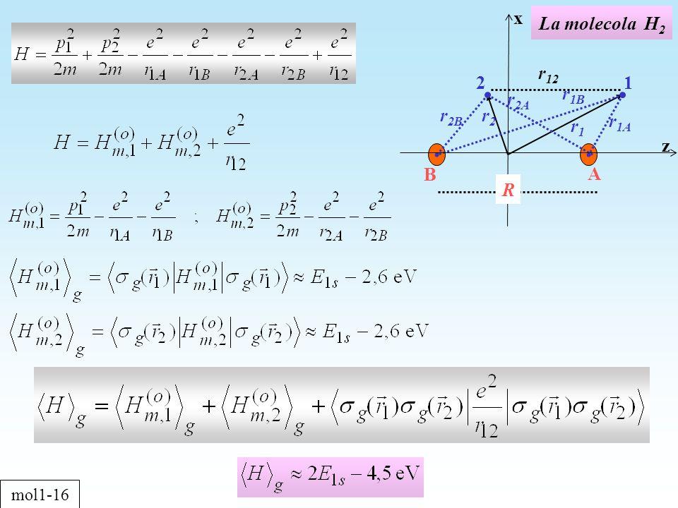 La molecola H 2 z x 12 r 1A A B R r1r1 r 2B r2r2 r 2A r 1B r 12 mol1-16