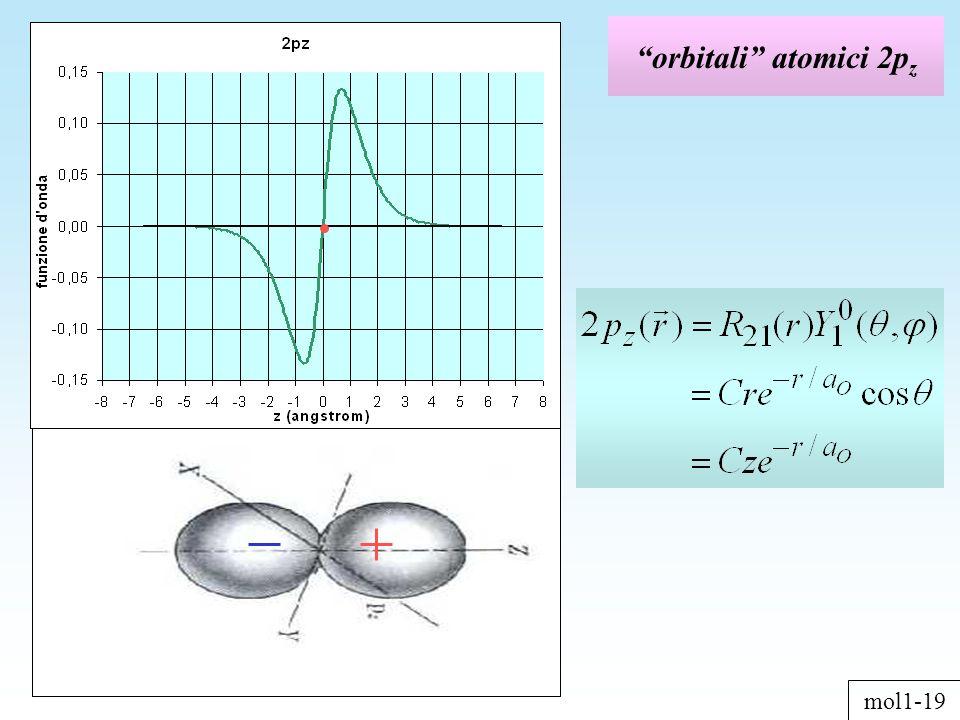 orbitali atomici 2p z mol1-19