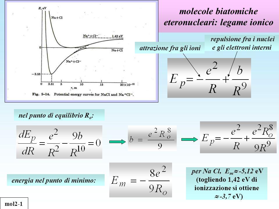 molecole biatomiche eteronucleari: legame ionico repulsione fra i nuclei e gli elettroni interni nel punto di equilibrio R o : energia nel punto di minimo: per Na Cl, E m -5,12 eV (togliendo 1,42 eV di ionizzazione si ottiene -3,7 eV) attrazione fra gli ioni mol2-1