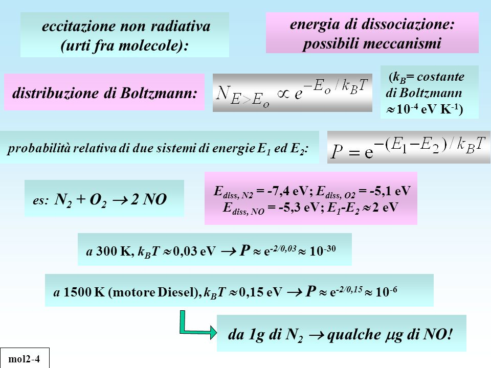energia di dissociazione: possibili meccanismi eccitazione non radiativa (urti fra molecole): distribuzione di Boltzmann: es: N 2 + O 2 2 NO E diss, N2 = -7,4 eV; E diss, O2 = -5,1 eV E diss, NO = -5,3 eV; E 1 -E 2 2 eV ( k B = costante di Boltzmann 10 -4 eV K -1 ) probabilità relativa di due sistemi di energie E 1 ed E 2 : a 300 K, k B T 0,03 eV P e -2/0,03 10 -30 a 1500 K (motore Diesel), k B T 0,15 eV P e -2/0,15 10 -6 da 1g di N 2 qualche g di NO.