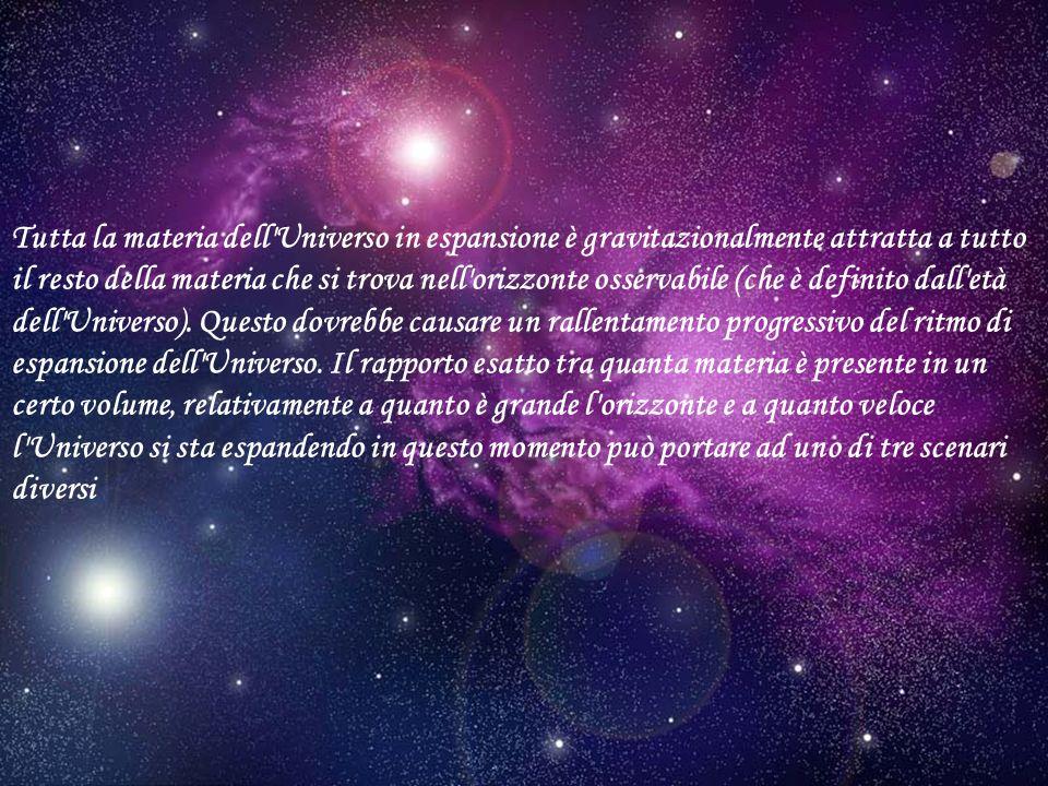 Tutta la materia dell Universo in espansione è gravitazionalmente attratta a tutto il resto della materia che si trova nell orizzonte osservabile (che è definito dall età dell Universo).