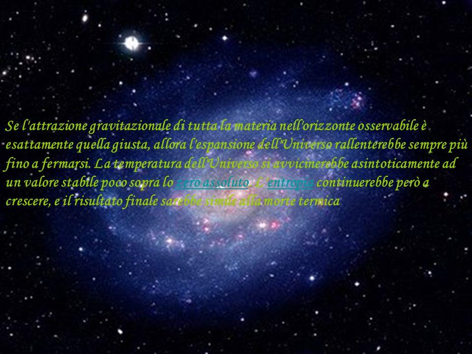 Se l attrazione gravitazionale di tutta la materia nell orizzonte osservabile è esattamente quella giusta, allora l espansione dell Universo rallenterebbe sempre più fino a fermarsi.
