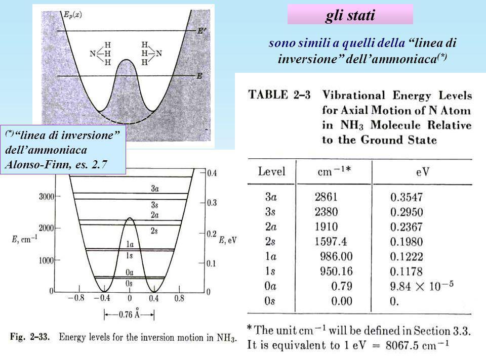 gli stati sono simili a quelli della linea di inversione dellammoniaca (*) (*) linea di inversione dellammoniaca Alonso-Finn, es. 2.7