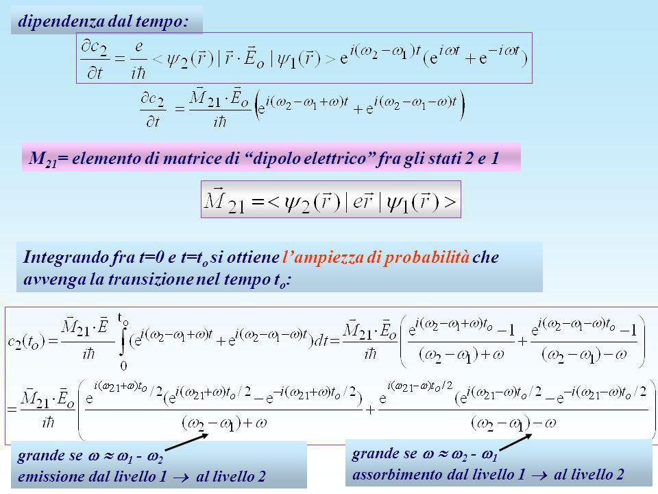 dipendenza dal tempo: M 21 = elemento di matrice di dipolo elettrico fra gli stati 2 e 1 Integrando fra t=0 e t=t o si ottiene lampiezza di probabilit