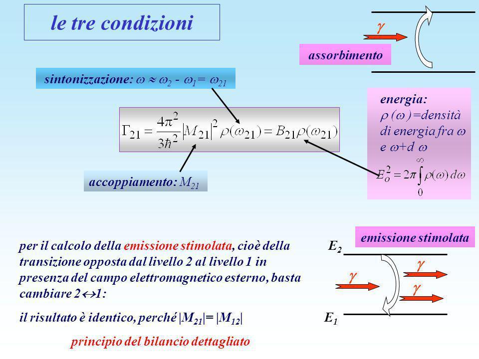 le tre condizioni sintonizzazione: 2 - 1 = 21 accoppiamento: M 21 energia: ( )=densità di energia fra e +d E1E1 E2E2 per il calcolo della emissione st