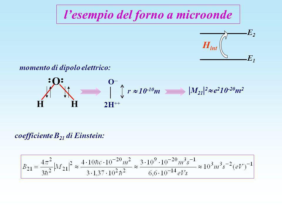 lesempio del forno a microonde H int E1E1 E2E2 O HH O -- 2H ++ r 10 -10 m | M 21 | 2 e 2 10 -20 m 2 momento di dipolo elettrico: coefficiente B 21 di