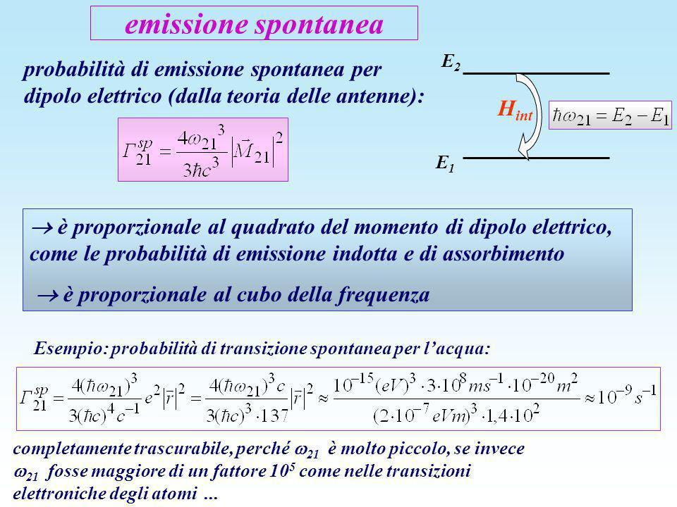 emissione spontanea probabilità di emissione spontanea per dipolo elettrico (dalla teoria delle antenne): E1E1 E2E2 H int è proporzionale al quadrato