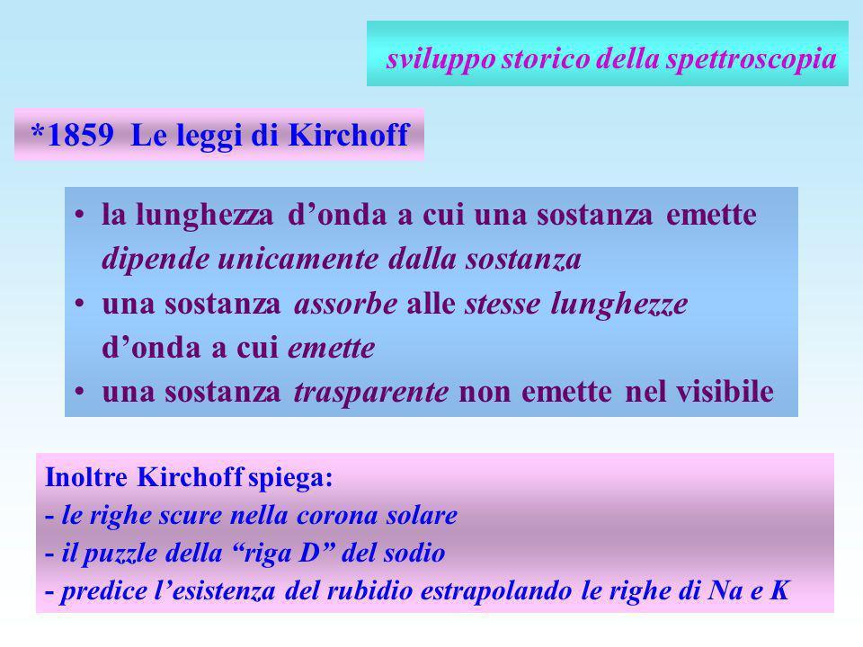 sviluppo storico della spettroscopia *1859 Le leggi di Kirchoff la lunghezza donda a cui una sostanza emette dipende unicamente dalla sostanza una sos