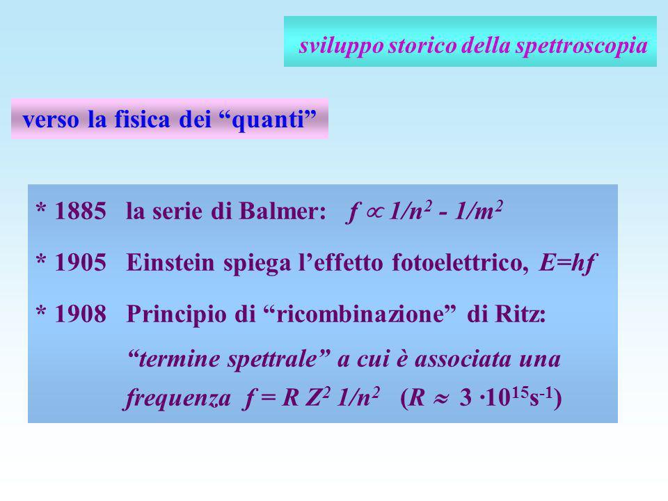 sviluppo storico della spettroscopia verso la fisica dei quanti * 1885 la serie di Balmer: f 1/n 2 - 1/m 2 * 1905 Einstein spiega leffetto fotoelettri