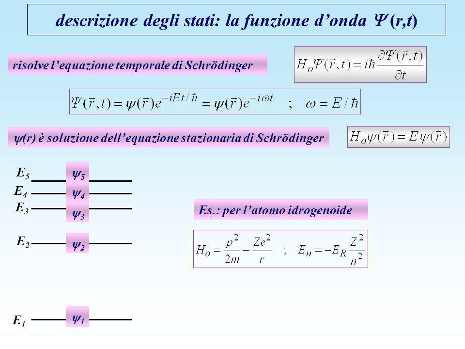 risolve lequazione temporale di Schrödinger descrizione degli stati: la funzione donda (r,t) E1E1 E2E2 E3E3 E4E4 E5E5 (r) è soluzione dellequazione st
