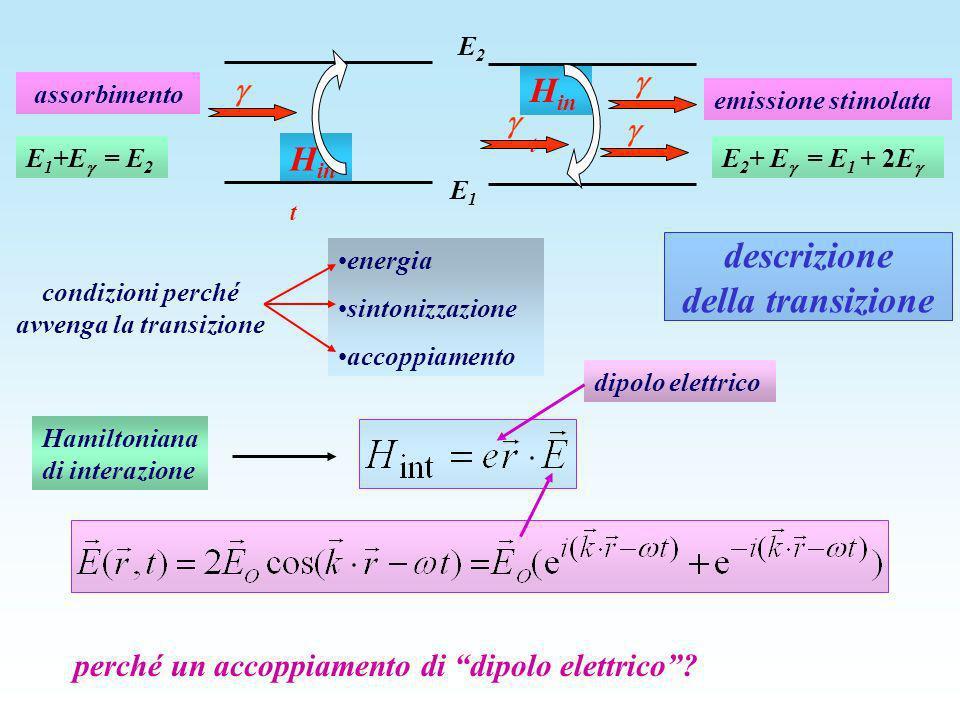 E 1 +E = E 2 assorbimento emissione stimolata E 2 + E = E 1 + 2E condizioni perché avvenga la transizione Hamiltoniana di interazione dipolo elettrico