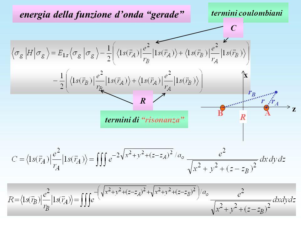 energia della funzione donda gerade termini coulombiani termini di risonanza R C z x rArA A B R r rBrB