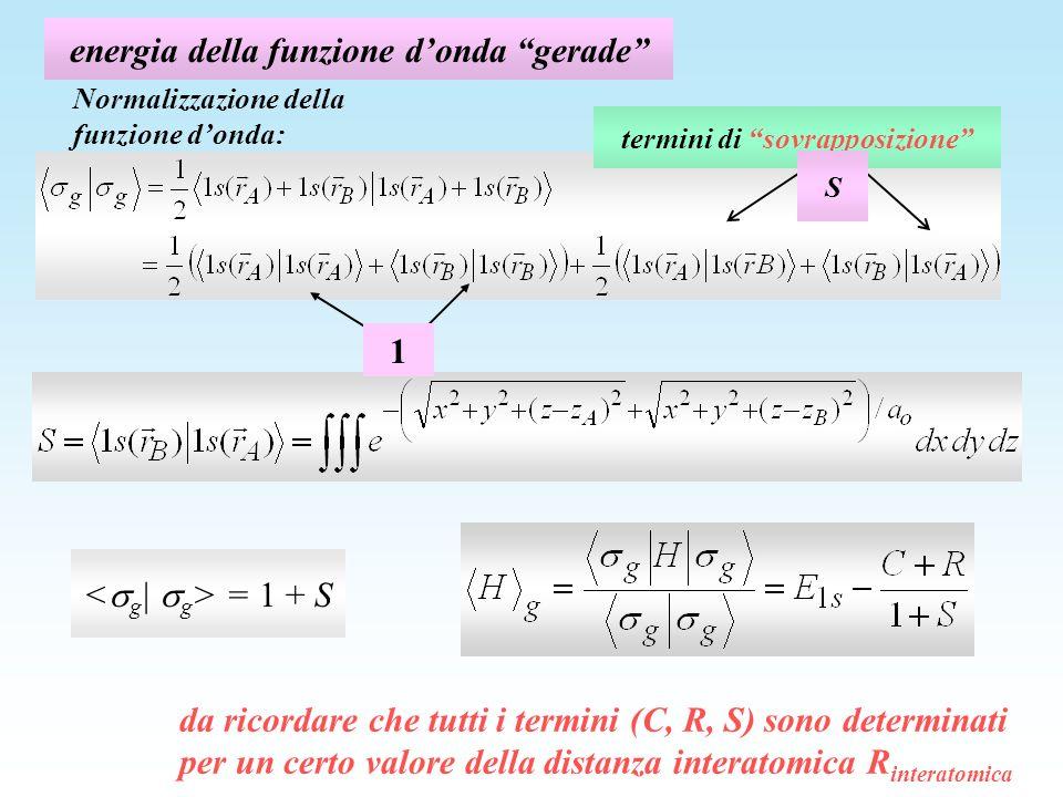 energia della funzione donda gerade Normalizzazione della funzione donda: = 1 + S termini di sovrapposizione S 1 da ricordare che tutti i termini (C,