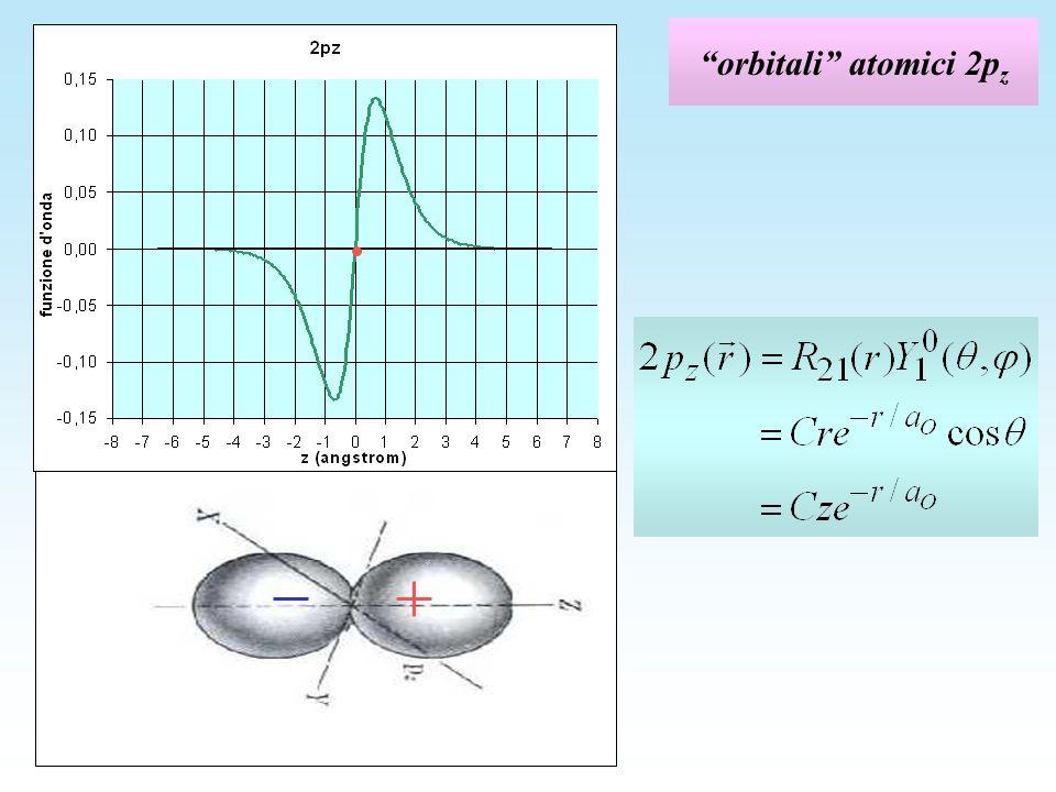 orbitali atomici 2p z