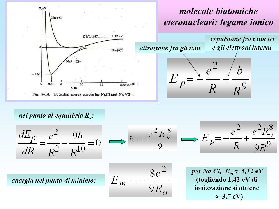 molecole biatomiche eteronucleari: legame ionico repulsione fra i nuclei e gli elettroni interni nel punto di equilibrio R o : energia nel punto di mi
