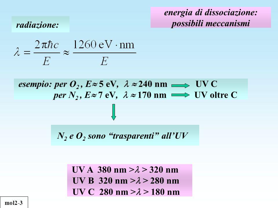 energia di dissociazione: possibili meccanismi radiazione: esempio: per O 2, E 5 eV, 240 nm UV C per N 2, E 7 eV, 170 nm UV oltre C N 2 e O 2 sono tra