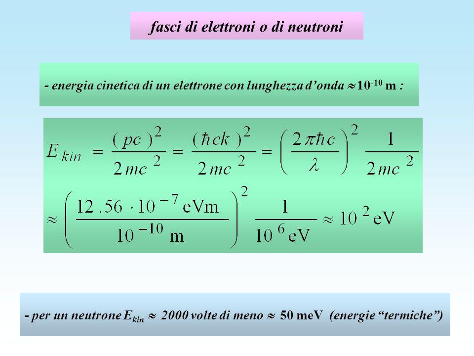 La molecola H 2 Hamiltoniana: r 1B r 12 z x 12 r 1A A B R r1r1 r 2B r2r2 r 2A termini che dipendono solo dalle coordinate dei nuclei termini che dipendono solo dalle coordinate degli elettroni termini che mescolano le coordinate degli elettroni e quelle dei nuclei