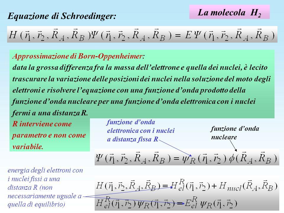 La molecola H 2 z x 12 r 1A A B R r1r1 r 2B r2r2 r 2A r 1B r 12 funzione donda: - antisimmetrica nello scambio delle funzioni di spin dei due elettroni, - simmetrica nello scambio delle funzioni spaziali