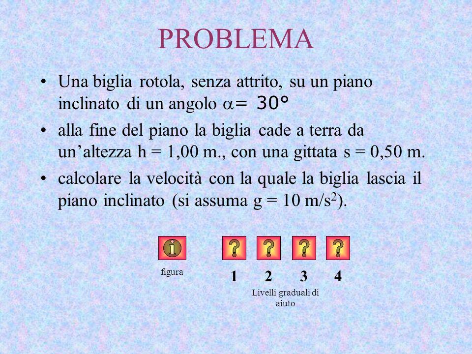 PROBLEMA Una biglia rotola, senza attrito, su un piano inclinato di un angolo= 30° alla fine del piano la biglia cade a terra da unaltezza h = 1,00 m.