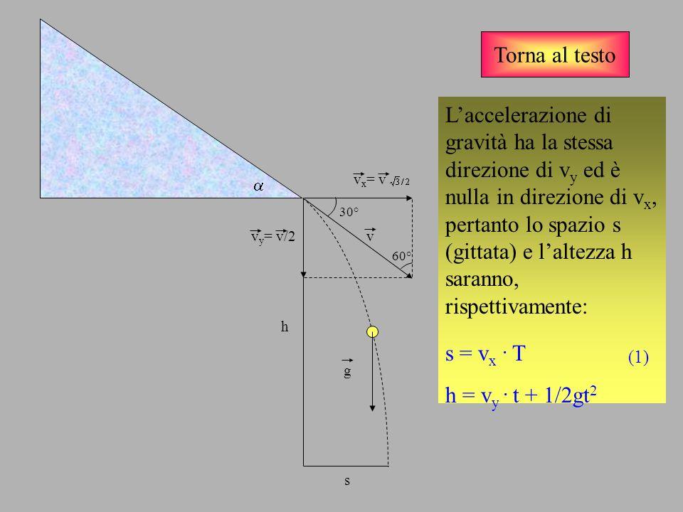 Torna al testo v v x = v v y = v/2 g Nel triangolo rettangolo ABC: AB = v x = v BC = v y = v/ 2, sostituendo nelle equazioni (1) avremo: s = v.
