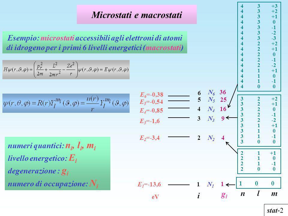 Microstati e macrostati Esempio: microstati accessibili agli elettroni di atomi di idrogeno per i primi 6 livelli energetici (macrostati) numeri quant