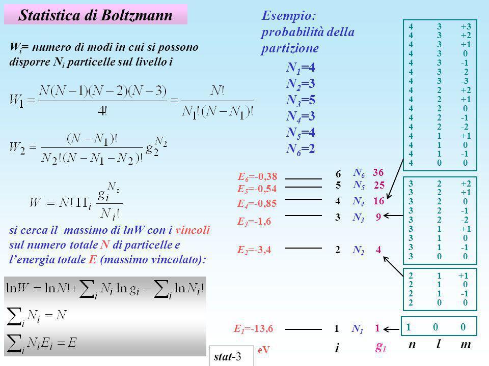 Statistica di Boltzmann stat-3 Esempio: probabilità della partizione N1=4N2=3N3=5N4=3N5=4N6=2N1=4N2=3N3=5N4=3N5=4N6=2 si cerca il massimo di lnW con i